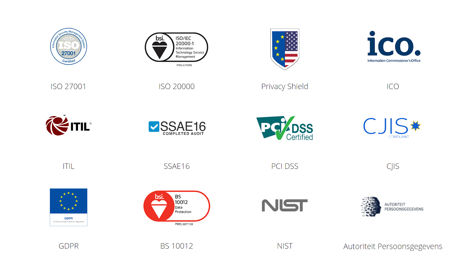 Compliance Logos