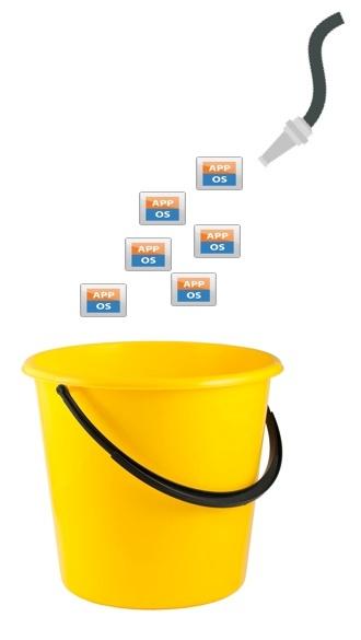 resource bucket
