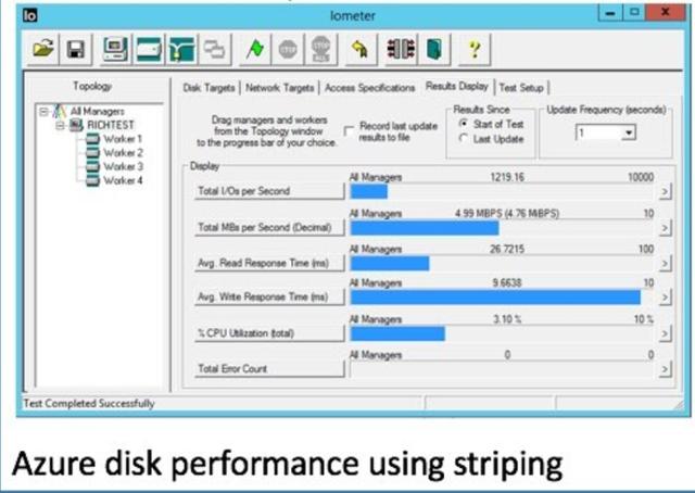 azure-disk-performance-striping